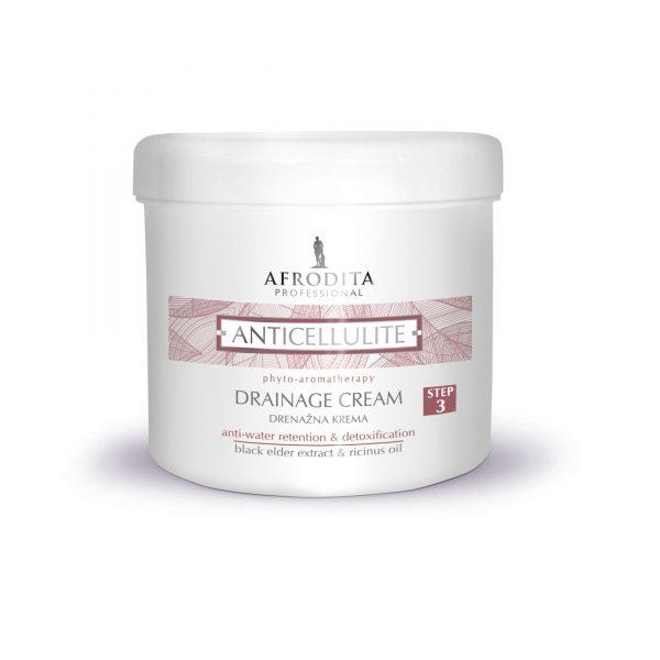 Anticellulite-Drainage-Cream